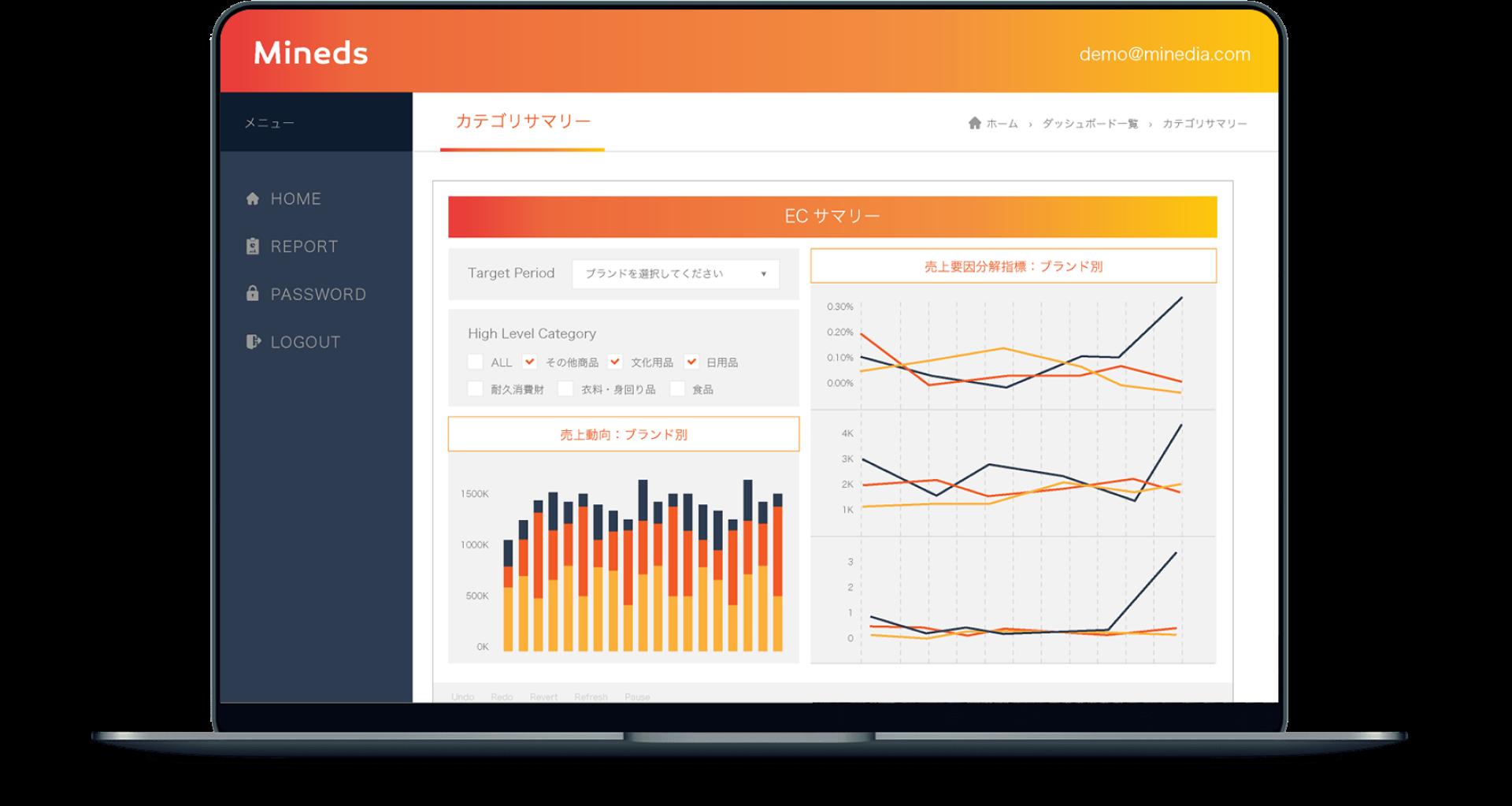 今までは見ることができなかった消費者のECモール上での購買行動データを可視化